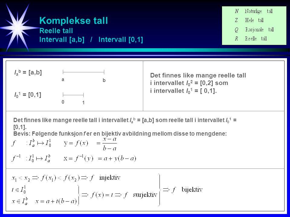 Komplekse tall Reelle tall Intervall [a,b] / Intervall [0,1]